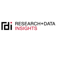Research + Data Insights Logo